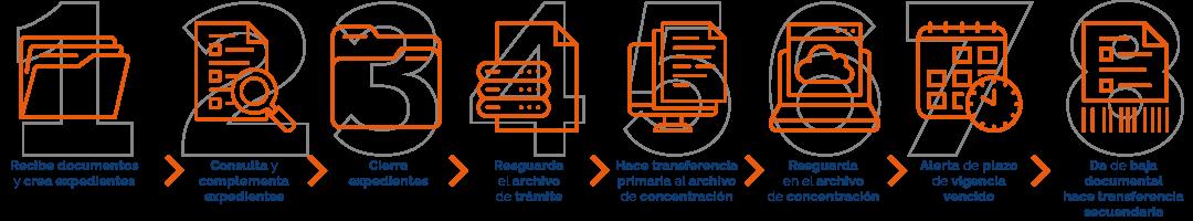 Archivo Institucional Digital